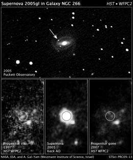 After the collapse: Scientists observe the largest exploding star yet seen