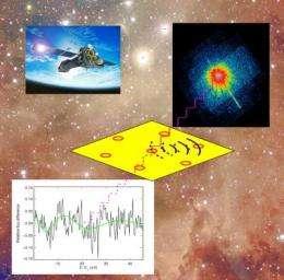 A new X-ray spectroscopic tool for probing the interstellar medium