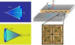 Flipping a photonic shock wave
