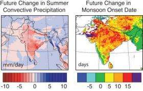 Future changes in South Asian Summer