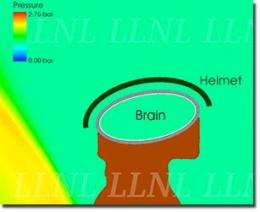 How blast waves cause human brain injury even without direct head impacts?