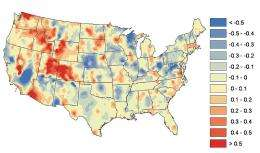 Green is cool, but US land changes generally are not