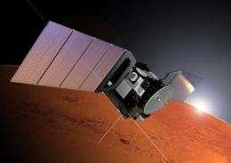Mars, methane and mysteries