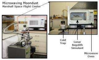 Microwaving Water from Moondust