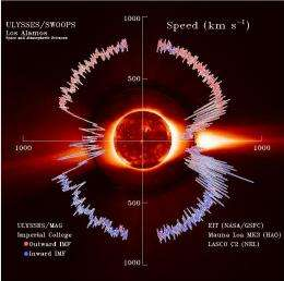 Mystery Source of Solar Wind Heating Identified