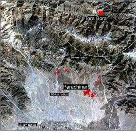 Parachinar map