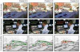 Pedestrian crossings could be monitored