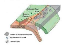 Solomon Islands earthquake sheds light on enhanced tsunami risk