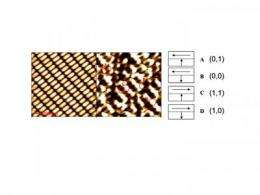 '3-D towers' of information double data storage areal density