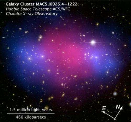 Dark matter science