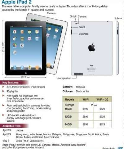 Fact file on the iPad 2 which has gone on sale in Japan after a month-long delay