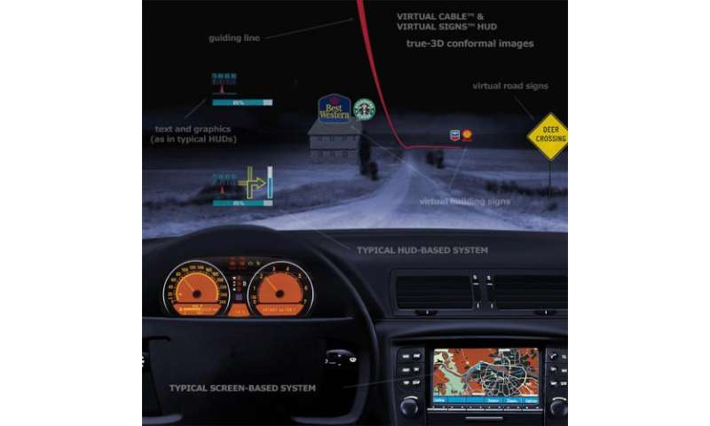 Head-up display wins top navigation prize in Munich