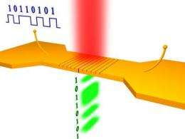 Nanoscale nonlinear light source created