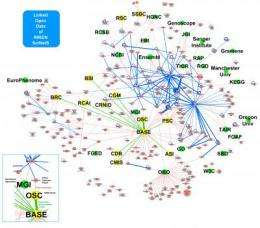 Web interface defines new paradigm for life science data-sharing