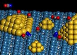 University of Virginia researchers uncover new catalysis site