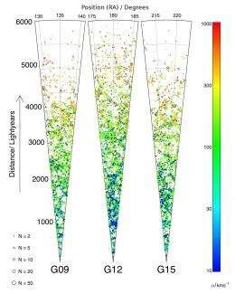 Astronomers peer into the dark