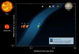 The methane habitable zone