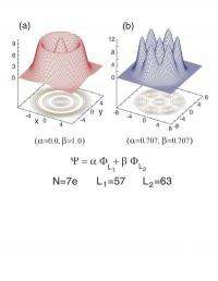 A 2-dimensional electron liquid solidifies in a magnetic field