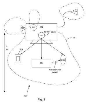Apple patents a 1-meter wireless charging system