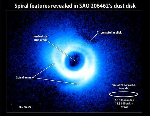 A star with spiral arms