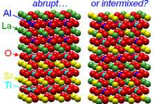 Complex oxide interfaces are more complex than previously thought