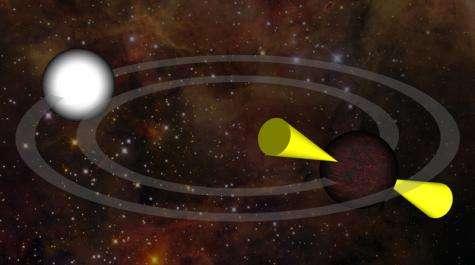 Einstein@Home detects unusual stellar pair