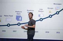 Facebook looks to extend online reach, sharing (AP)