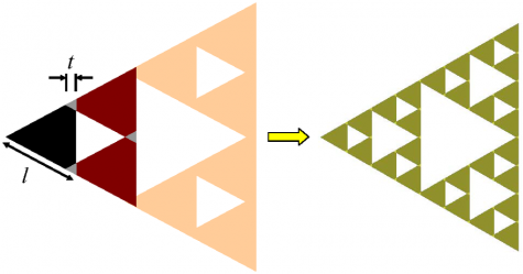 Researchers create novel nanoantennas