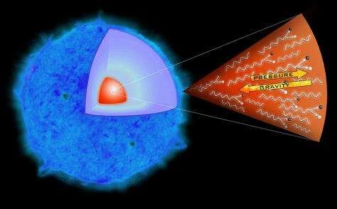 Finding the failed supernovae