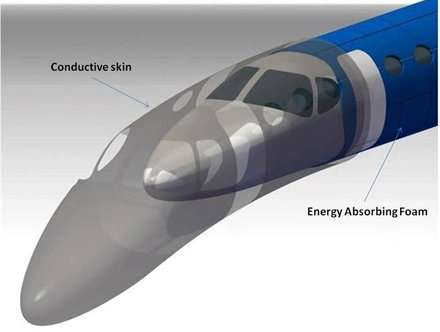 Future planes to get a magic safety skin