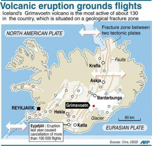 Iceland's volcanic eruption has led to flights being grounded