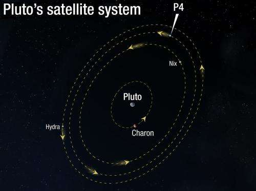 Is the Pluto system dangerous?
