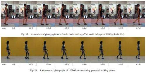 HRP-4C female robot has a new walk (w/ video)