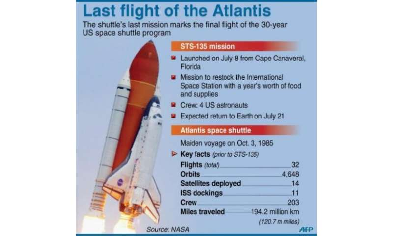 Last flight of the Atlantis