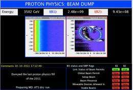 LHC proton run for 2011 reaches successful conclusion