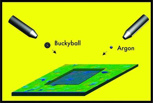 Molecular depth profiling modeled using buckyballs and low-energy argon