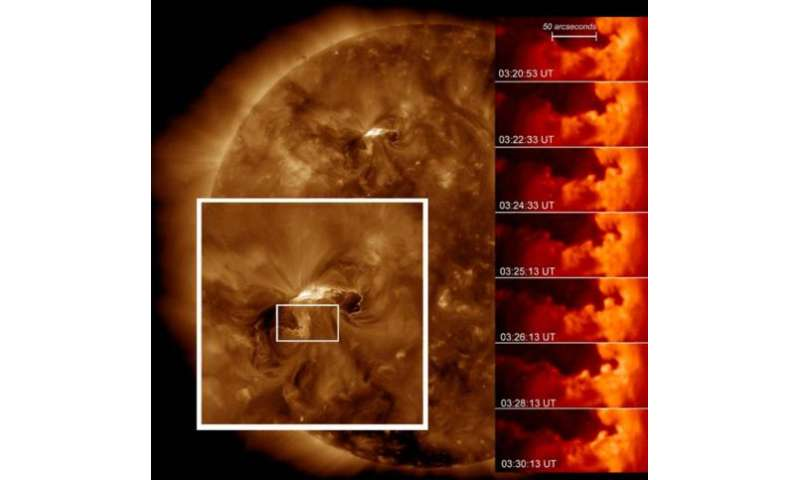 NASA's solar dynamics observatory catches 'surfer' waves on the sun