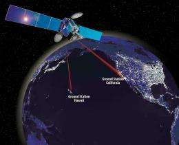 NASA to demonstrate communications via laser beam