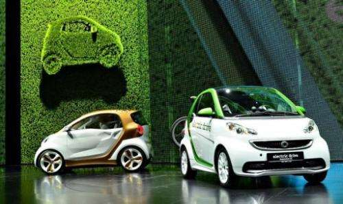 The new smart electric drive (R) and the smart concept car