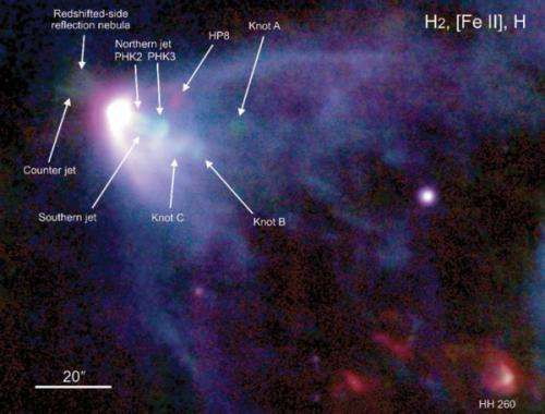 The X-Ray Puzzle of Protostellar Jets