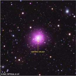 A super cluster of galaxies