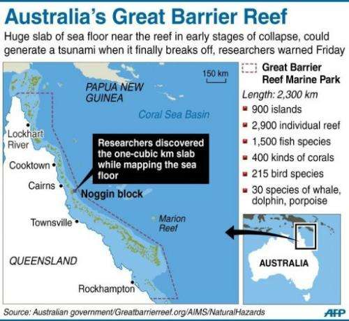 Graphic locating the one cubic kilometre slab of sea floor near Australia's Great Barrier, in early stages of collapse