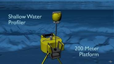 Novel scientific equipment will unlock ocean secrets for decades -- with slide show