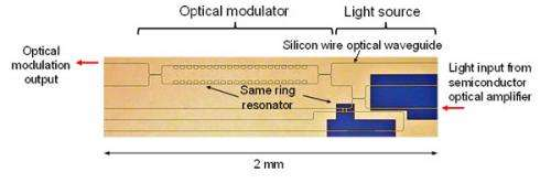 Integrated silicon optical transmitter to carry large volumes of data between CPUs