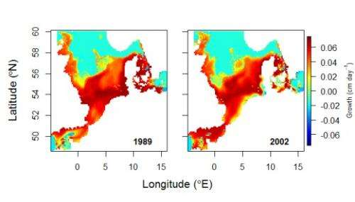 Modeling used to predict age- and season-based distributions of North Sea fish