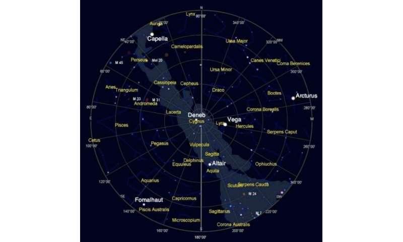 Northern Rockies skies for September