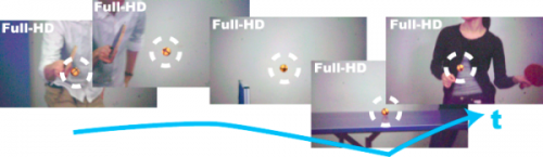 Pan-tilt camera system tracks the flying balls   (w/ Video)