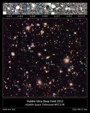 Astronomers discover galaxies near cosmic dawn (Update)