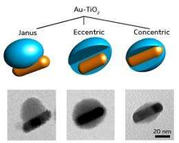 Nanoparticle synthesis: Joined at the hip