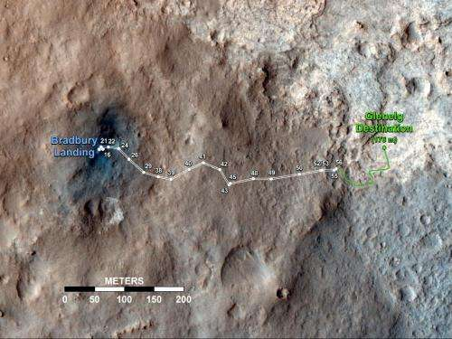 Curiosity rover prepares to study martian soil